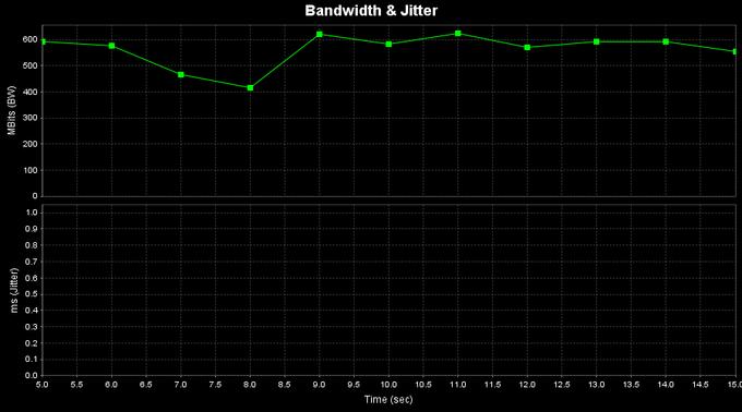 家庭WiFi布网实战:网件夜鹰RAX80路由器评测,指引WiFi 6前行的灯塔