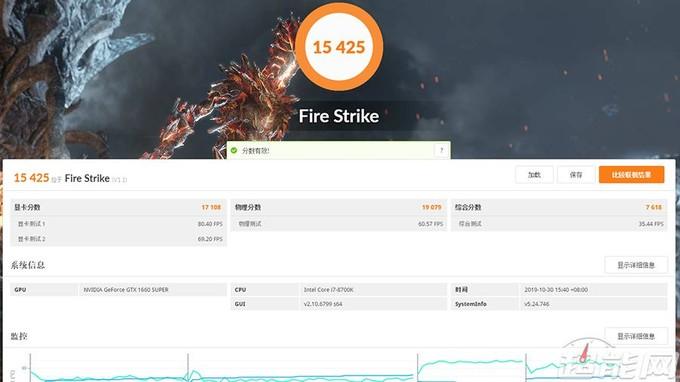 索泰GTX1660SUPER毁灭者HA显卡评测:朴实不哗众,每一分钱都用在实处