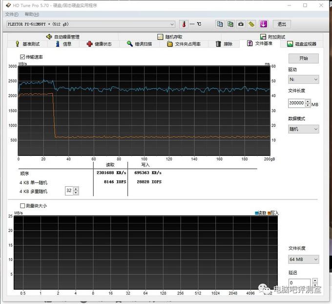 【八测】吃一波96层的红利!浦科特M9PEY+512G拆解评测