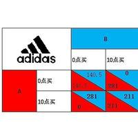"""再读曼昆《经济学原理》 篇四:Adidas如何制服了""""等等党""""?囚徒困境的应用示例"""