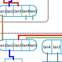 超级简单的单线复用方法!!超级适合小白!~