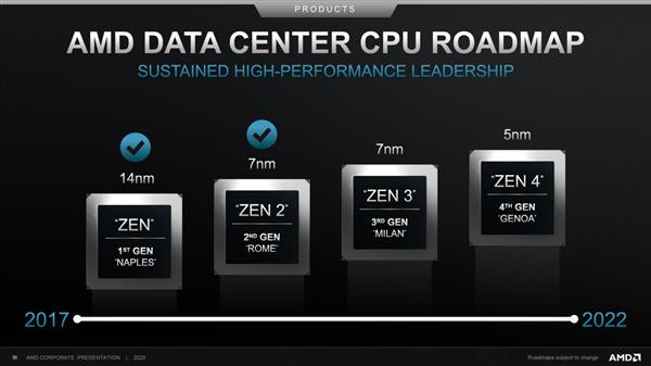 台积电5nm EUV已在量产、麒麟9000、骁龙875、苹果A14和天玑2000等将采用