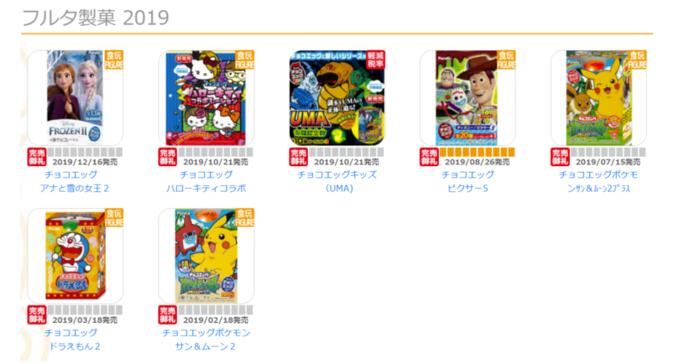 日本食玩市场观察:年收入480亿日元,万代24年卖了26亿个