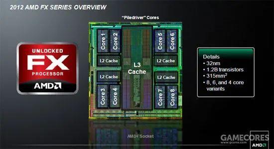 【不讲武德】最强游戏CPU桂冠易主:AMD Ryzen