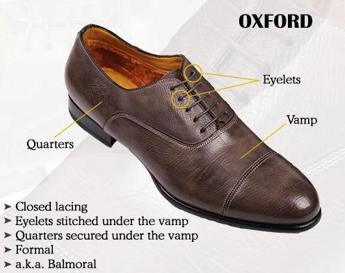 牛津鞋,你真的认识吗?起源发展、鞋型分类、经典单品,咱们认真聊一聊!