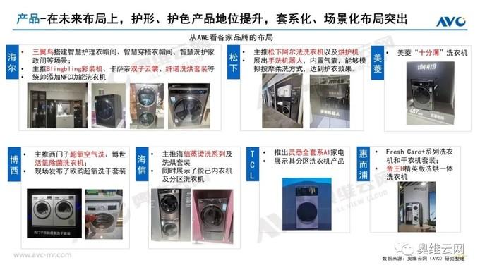 洗衣机 Q1 盘点 | 2021年第一季度洗衣机市场盘点