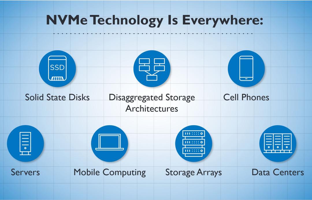 NVMe 2.0规范发布:提升硬盘性能、支持HDD机械硬盘