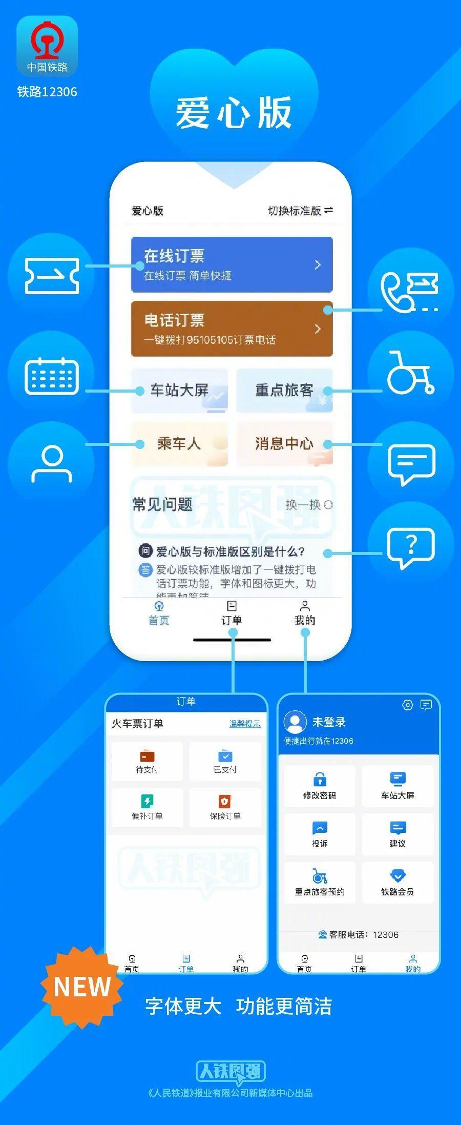 铁路 12306 App 爱心版上线:字体变大、菜单结构简化,还能一键电话订票